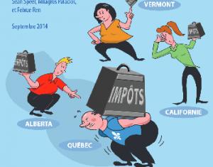 Жители Квебека платят больше налогов, чем жители других провинций Канады и Соединённых Штатов